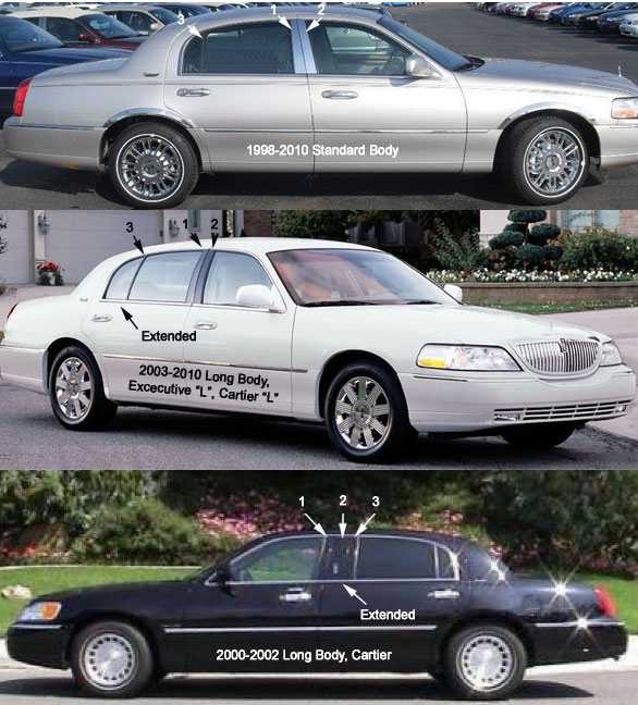 Lincoln Town Car Options