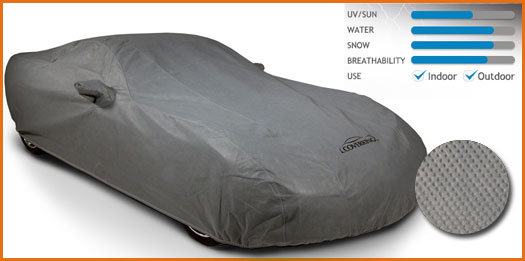 Coverbond 4 Car Covers