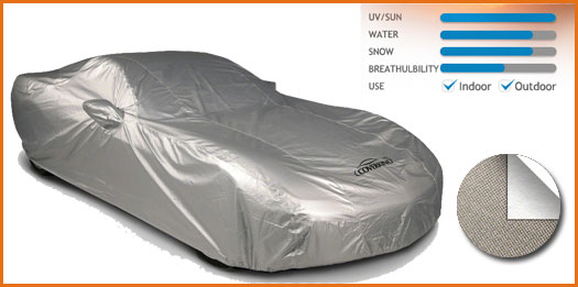 Silverguard Plus Car Covers