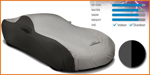 Stormproof Car Covers