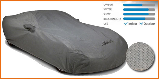 Triguard Car Covers