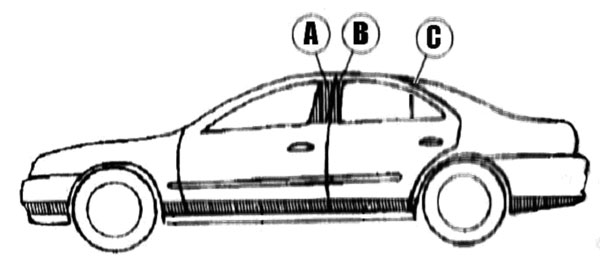 Pillar Trim Diagram